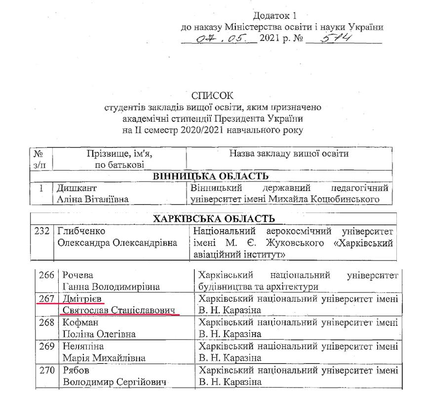 Вітаємо Святослава Дмітрієва з призначенням стипендії Президента України!