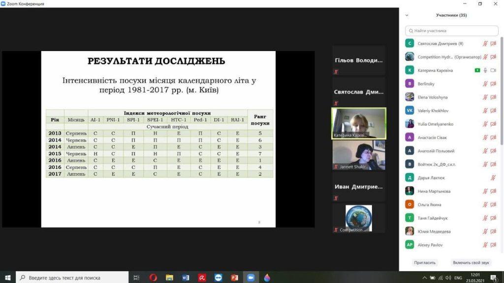 Вітаємо Святослава Дмітрієва з перемогою на Всеукраїнському конкурсі студентських наукових робіт!